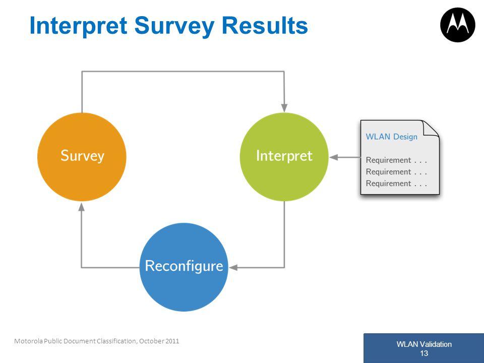 WLAN Validation 13 Motorola Public Document Classification, October 2011 Interpret Survey Results