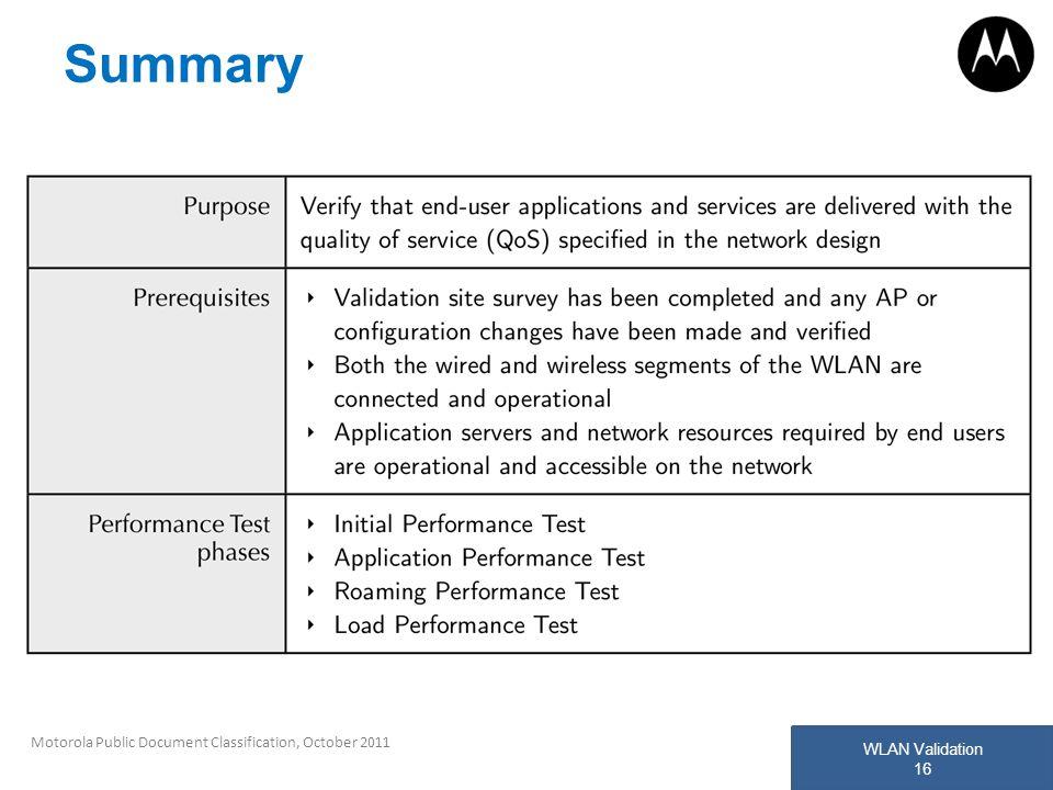 WLAN Validation 16 Motorola Public Document Classification, October 2011 Summary
