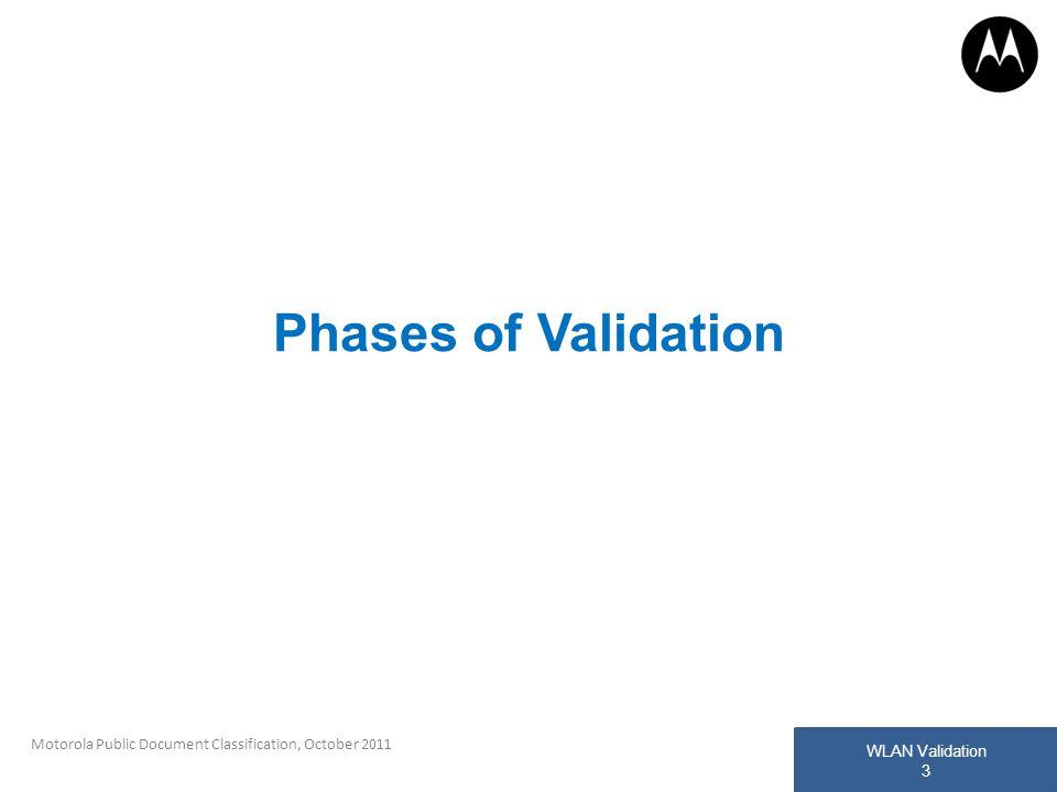 WLAN Validation 3 Motorola Public Document Classification, October 2011 Phases of Validation