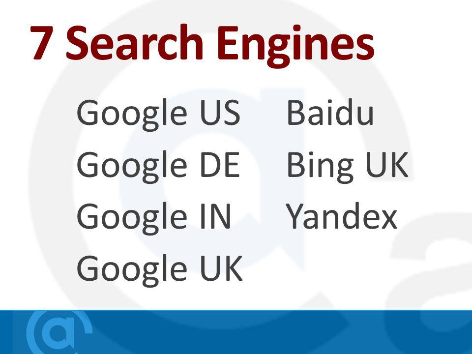 7 Search Engines Google US Google DE Google IN Google UK Baidu Bing UK Yandex