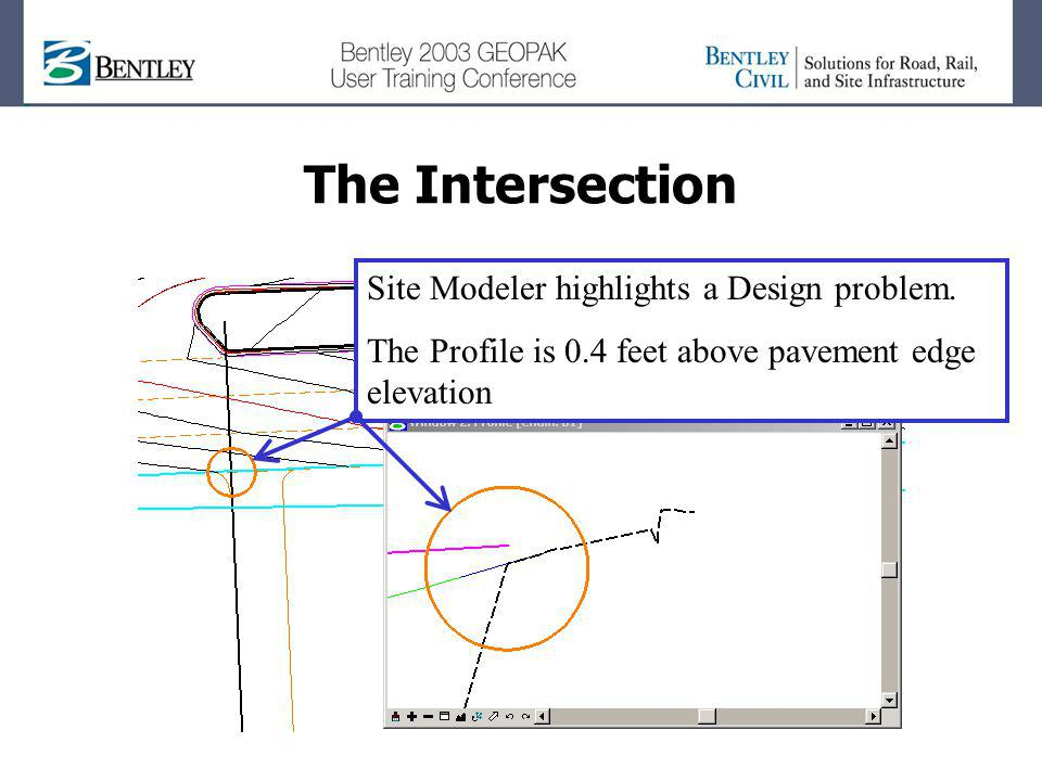 The Intersection Site Modeler highlights a Design problem. The Profile is 0.4 feet above pavement edge elevation