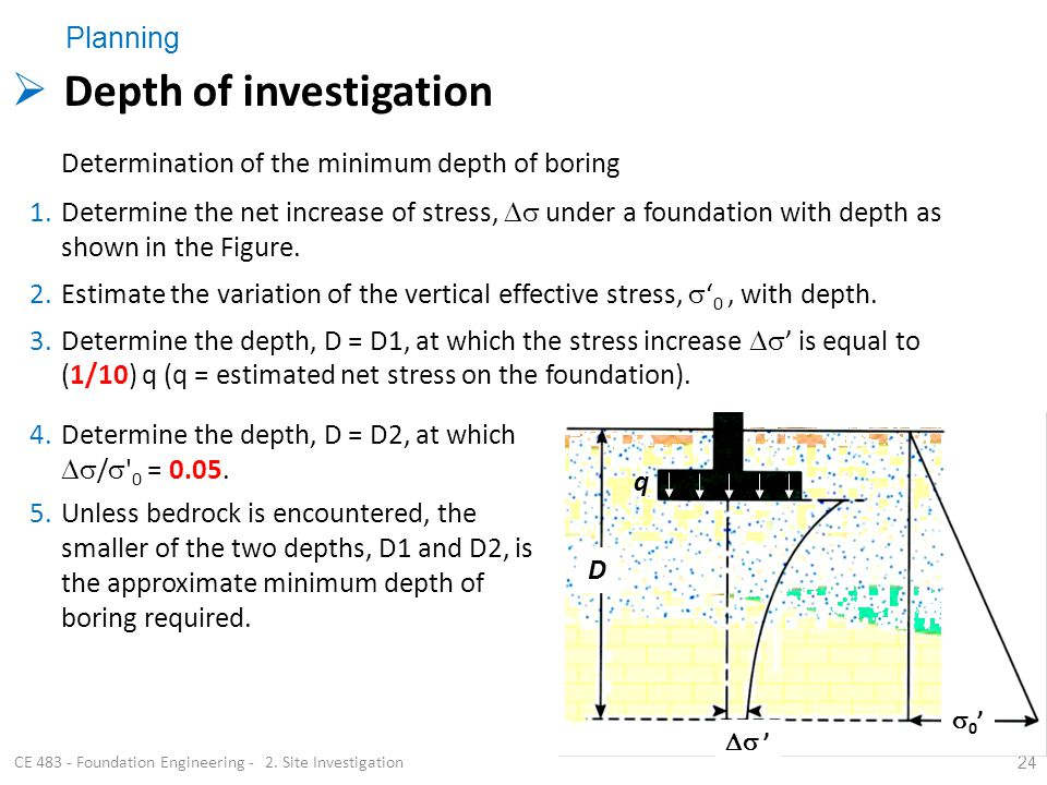 24 1.Determine the net increase of stress, under a foundation with depth as shown in the Figure. 2.Estimate the variation of the vertical effective st