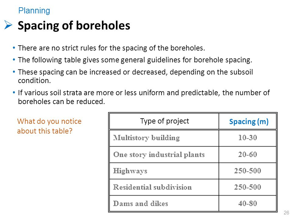 26 There are no strict rules for the spacing of the boreholes. The following table gives some general guidelines for borehole spacing. These spacing c