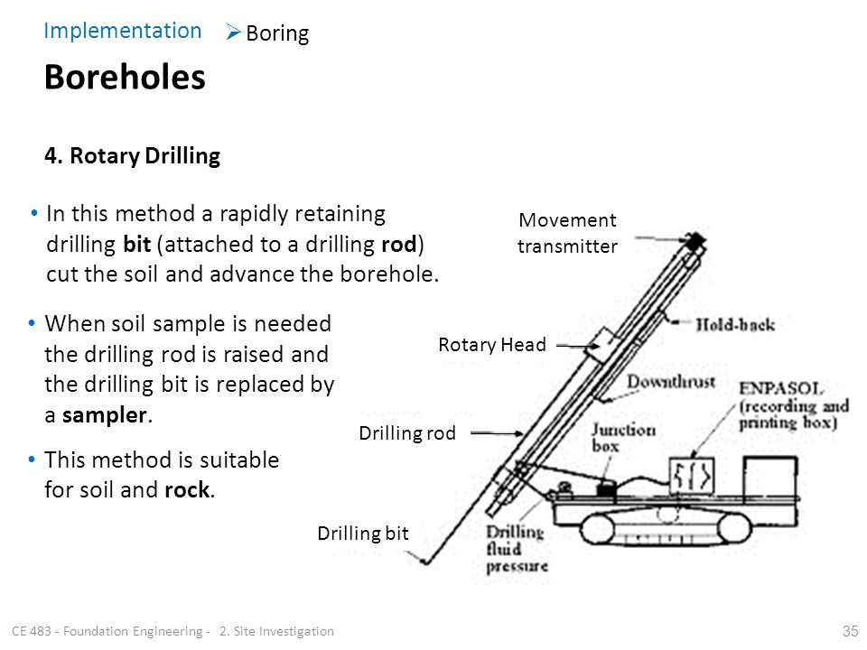 35 In this method a rapidly retaining drilling bit (attached to a drilling rod) cut the soil and advance the borehole. 4. Rotary Drilling When soil sa