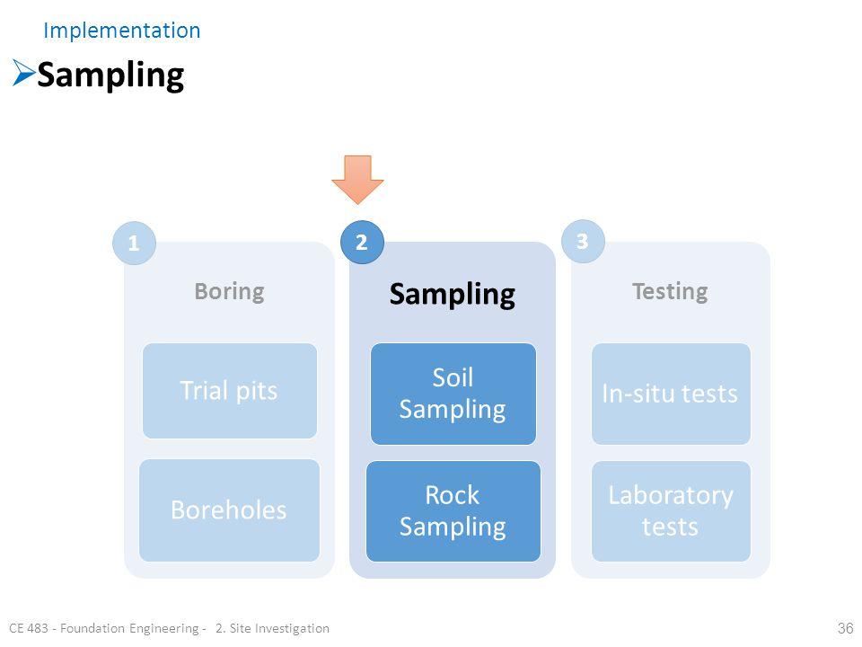 36 Boring Trial pits Boreholes Sampling Soil Sampling Rock Sampling Testing In-situ tests Laboratory tests CE 483 - Foundation Engineering - 2. Site I