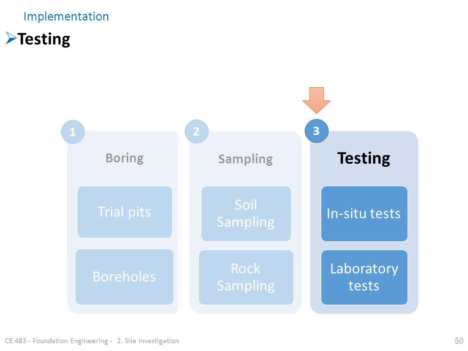 50 Boring Trial pits Boreholes Sampling Soil Sampling Rock Sampling Testing In-situ tests Laboratory tests CE 483 - Foundation Engineering - 2. Site I