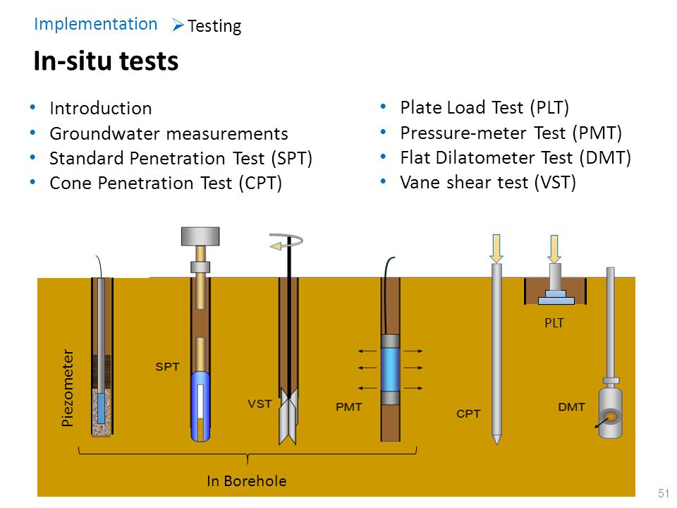 51 In-situ tests Introduction Groundwater measurements Standard Penetration Test (SPT) Cone Penetration Test (CPT) Testing Implementation Plate Load T