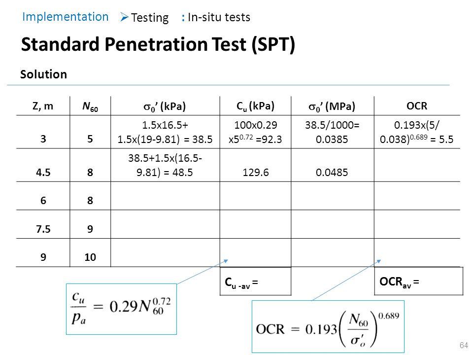 64 Standard Penetration Test (SPT) Testing Implementation : In-situ tests Solution Z, mN 60 (kPa) C u (kPa) (MPa) OCR 35 1.5x16.5+ 1.5x(19-9.81) = 38.
