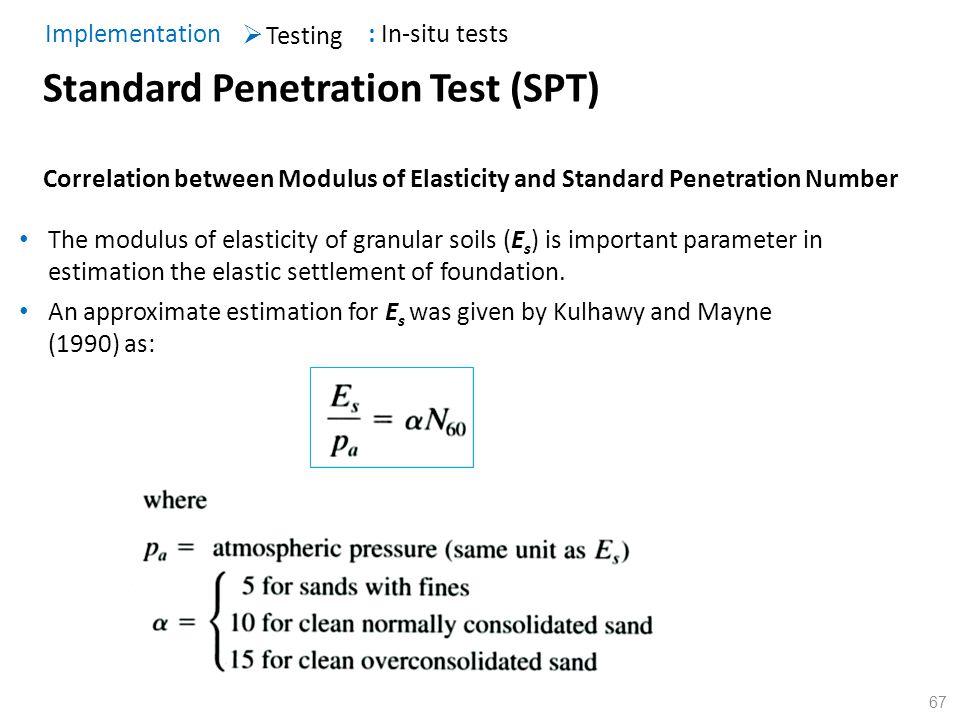 67 Standard Penetration Test (SPT) Testing Implementation : In-situ tests Correlation between Modulus of Elasticity and Standard Penetration Number Th