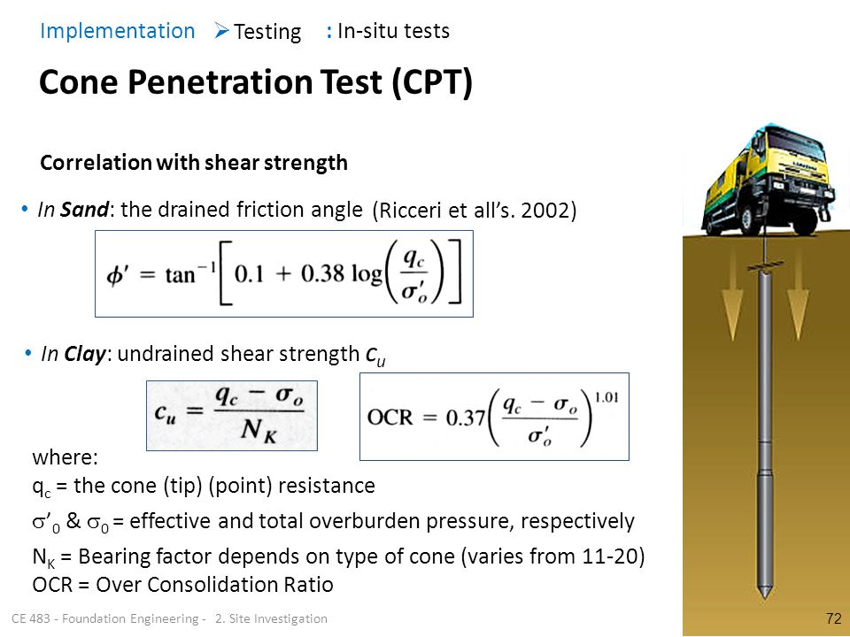 72 Cone Penetration Test (CPT) CE 483 - Foundation Engineering - 2. Site Investigation Testing Implementation : In-situ tests In Sand: the drained fri