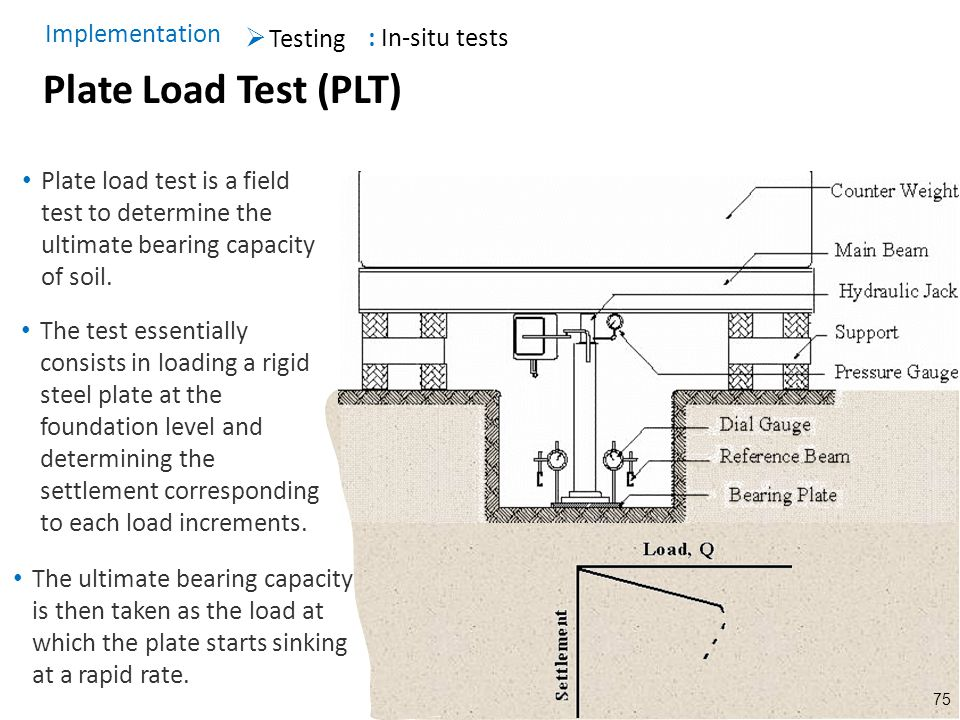 75 Plate Load Test (PLT) Testing Implementation : In-situ tests The test essentially consists in loading a rigid steel plate at the foundation level a