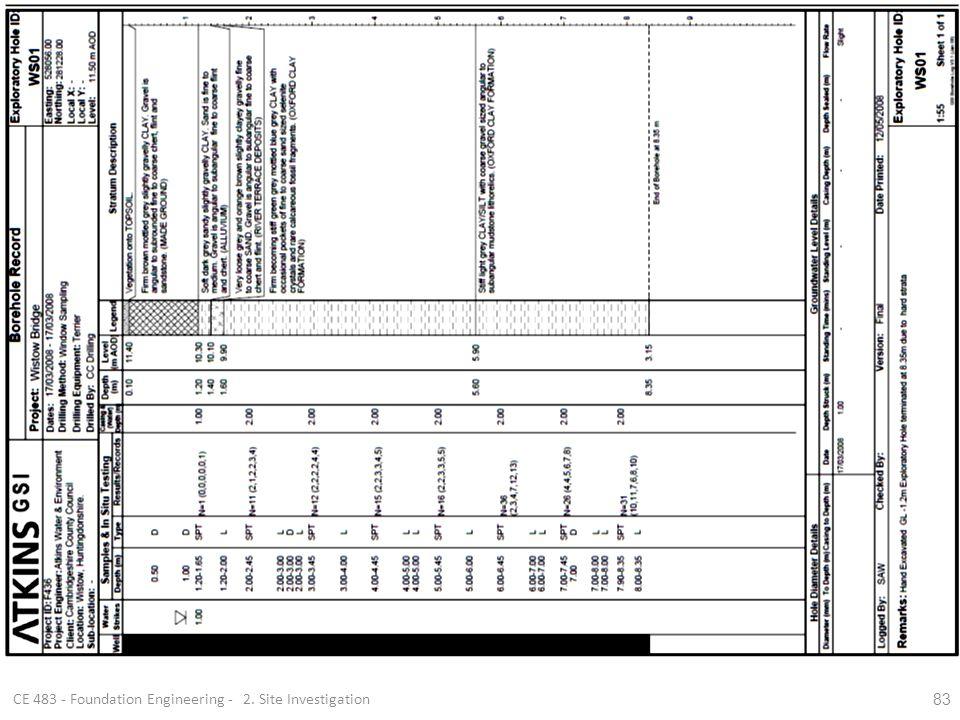 83 CE 483 - Foundation Engineering - 2. Site Investigation