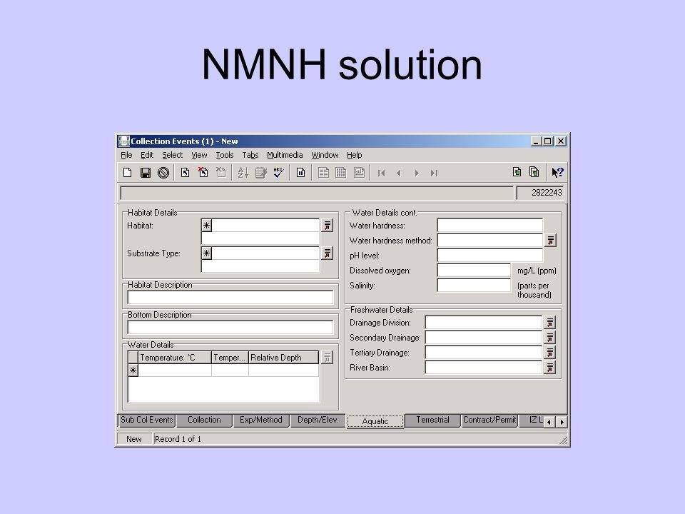 NMNH solution