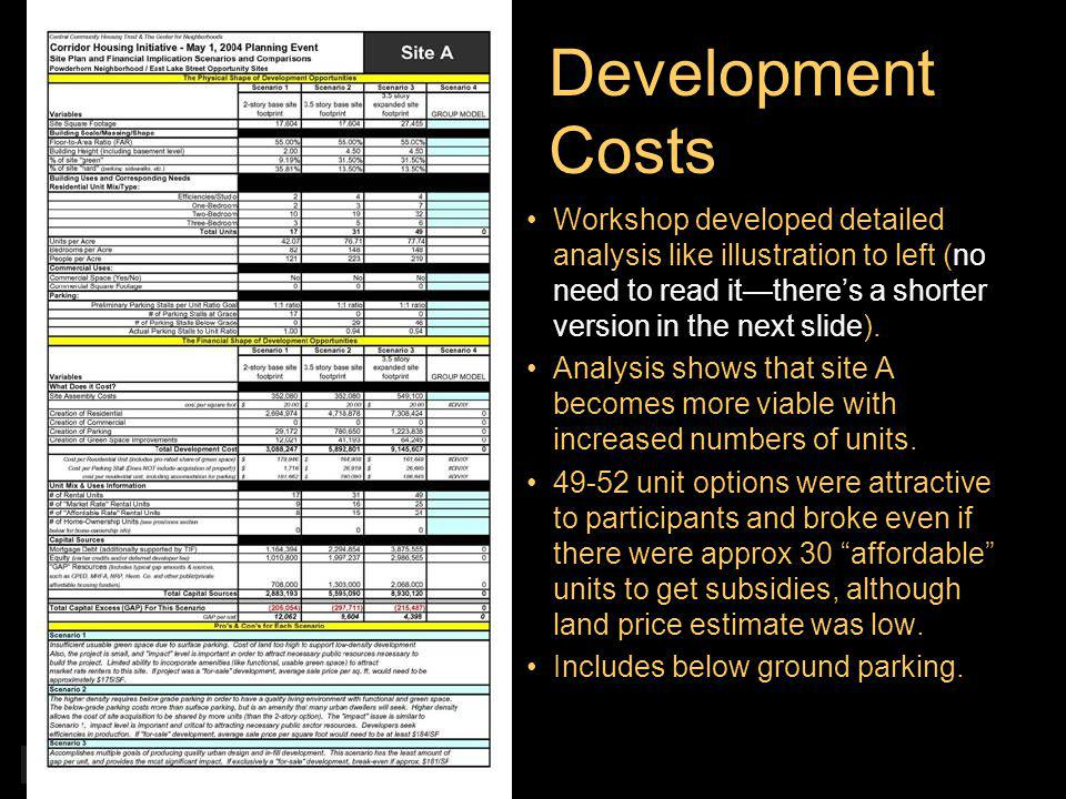 Development Costs Workshop developed detailed analysis like illustration to left (no need to read ittheres a shorter version in the next slide). Analy