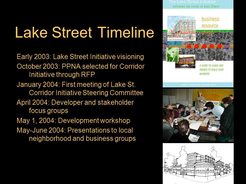 Lake Street Timeline Early 2003: Lake Street Initiative visioning October 2003: PPNA selected for Corridor Initiative through RFP January 2004: First
