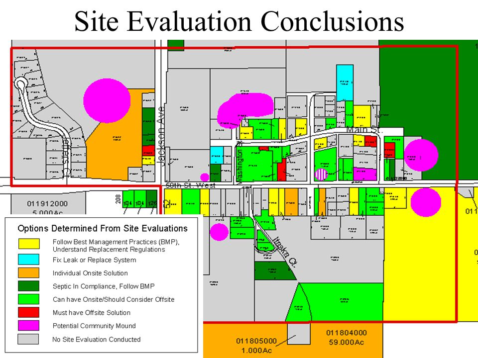Site Evaluation Conclusions