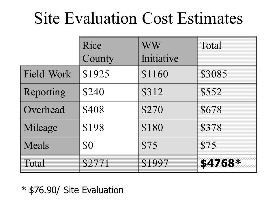 Site Evaluation Cost Estimates Rice County WW Initiative Total Field Work$1925$1160$3085 Reporting$240$312$552 Overhead$408$270$678 Mileage$198$180$37