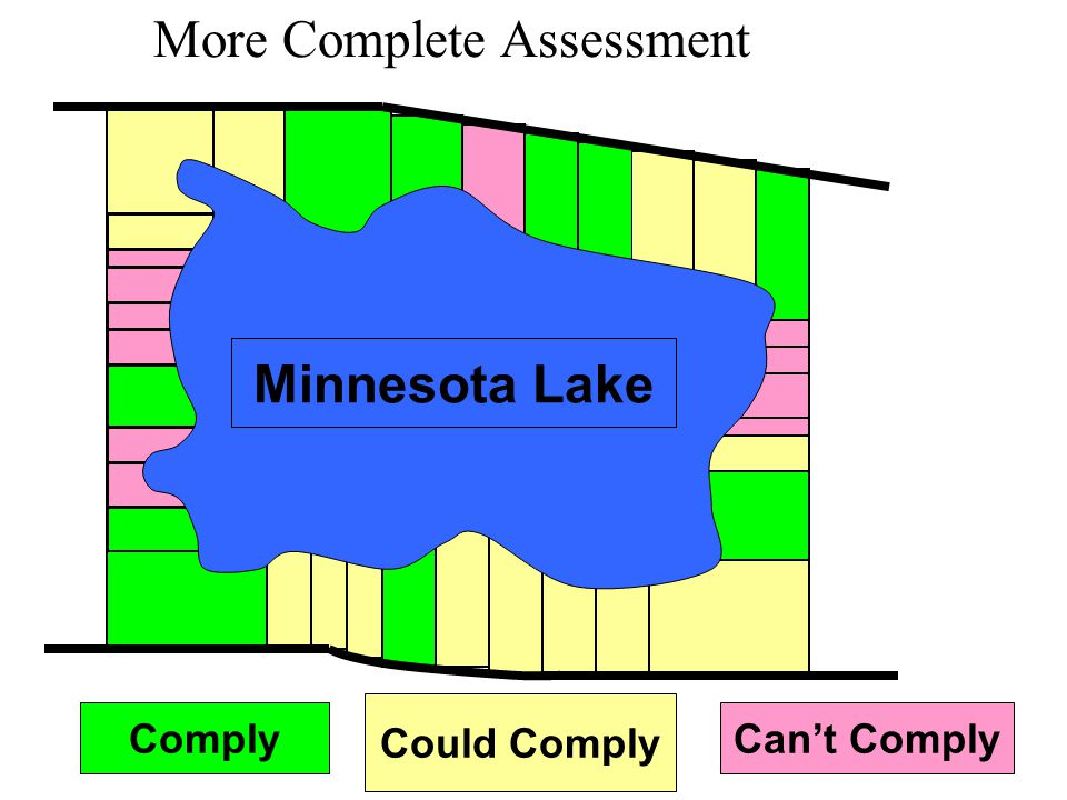ComplyCant Comply Could Comply Minnesota Lake More Complete Assessment