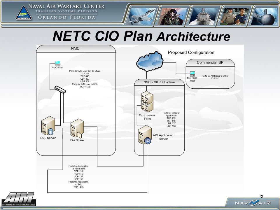 5 NETC CIO Plan Architecture