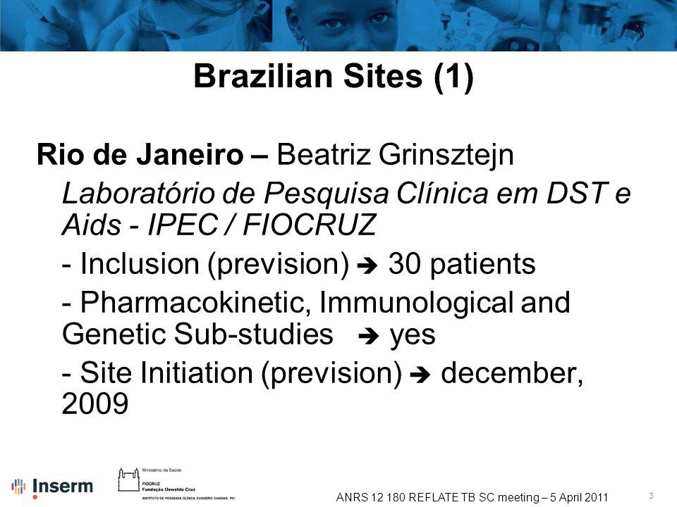 3 ANRS 12 180 REFLATE TB SC meeting – 5 April 2011 Brazilian Sites (1) Rio de Janeiro – Beatriz Grinsztejn Laboratório de Pesquisa Clínica em DST e Aids - IPEC / FIOCRUZ - Inclusion (prevision) 30 patients - Pharmacokinetic, Immunological and Genetic Sub-studies yes - Site Initiation (prevision) december, 2009