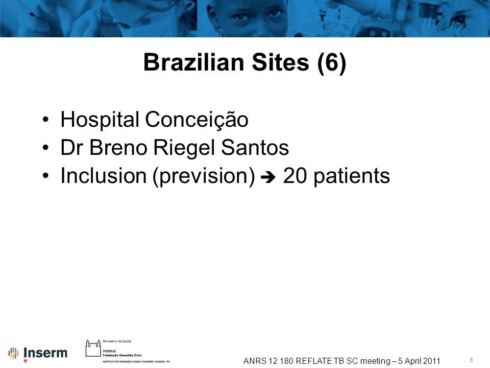 8 ANRS 12 180 REFLATE TB SC meeting – 5 April 2011 Brazilian Sites (6) Hospital Conceição Dr Breno Riegel Santos Inclusion (prevision) 20 patients