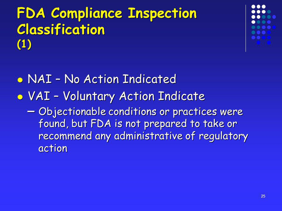 25 FDA Compliance Inspection Classification (1) NAI – No Action Indicated NAI – No Action Indicated VAI – Voluntary Action Indicate VAI – Voluntary Action Indicate – Objectionable conditions or practices were found, but FDA is not prepared to take or recommend any administrative of regulatory action