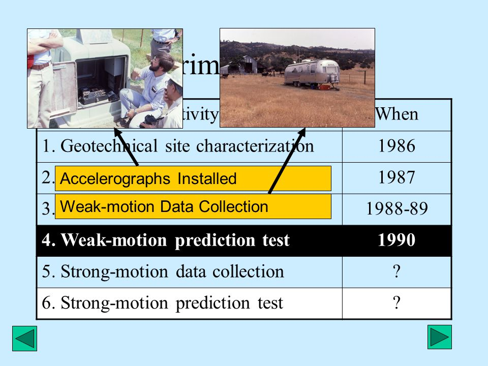 Experiment Timeline ActivityWhen 1. Geotechnical site characterization1986 2. Accelerograph Installation1987 3. Weak-motion data collection1988-89 4.