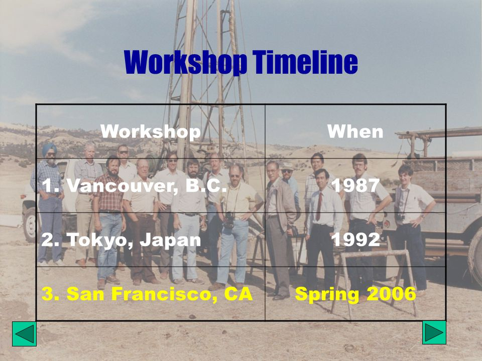 Workshop Timeline WorkshopWhen 1. Vancouver, B.C.1987 2. Tokyo, Japan1992 3. San Francisco, CASpring 2006