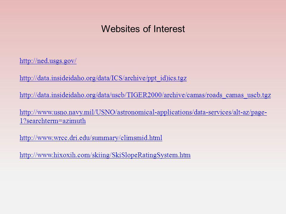 Websites of Interest http://ned.usgs.gov/ http://data.insideidaho.org/data/ICS/archive/ppt_id)ics.tgz http://data.insideidaho.org/data/uscb/TIGER2000/archive/camas/roads_camas_uscb.tgz http://www.usno.navy.mil/USNO/astronomical-applications/data-services/alt-az/page- 1?searchterm=azimuth http://www.wrcc.dri.edu/summary/climsmid.html http://www.hixoxih.com/skiing/SkiSlopeRatingSystem.htm