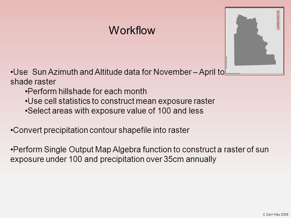 Use Sun Azimuth and Altitude data for November – April to calculate hill shade raster Perform hillshade for each month Use cell statistics to construct mean exposure raster Select areas with exposure value of 100 and less Convert precipitation contour shapefile into raster Perform Single Output Map Algebra function to construct a raster of sun exposure under 100 and precipitation over 35cm annually C Cain May 2009 Workflow