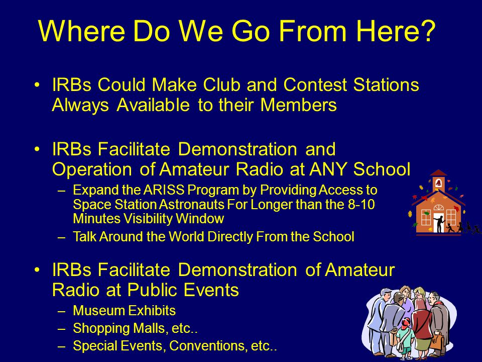 Where Do We Go From Here? IRBs Could Make Club and Contest Stations Always Available to their Members IRBs Facilitate Demonstration and Operation of A