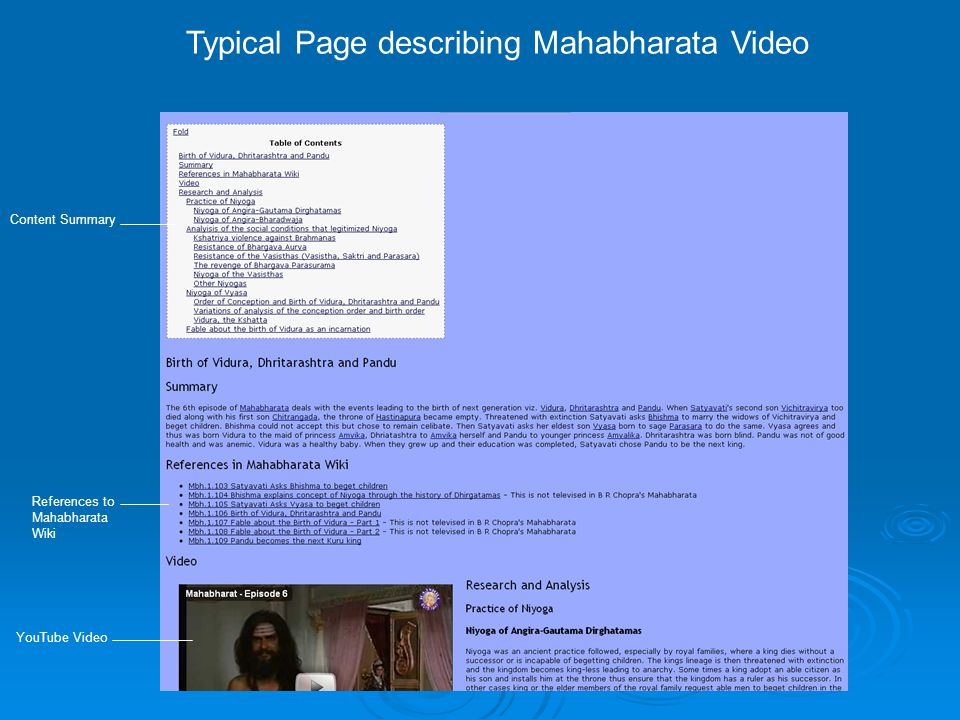 Typical Page describing Mahabharata Video Content Summary References to Mahabharata Wiki YouTube Video