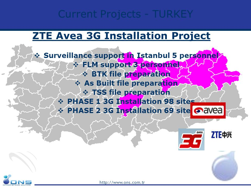 http://www.ons.com.tr ZTE Avea 3G Installation Project Surveillance support in Istanbul 5 personnel FLM support 3 personnel BTK file preparation As Bu