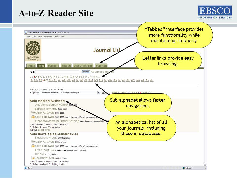 A-to-Z Reader Site Tabbed interface provides more functionality while maintaining simplicity. Letter links provide easy browsing. An alphabetical list