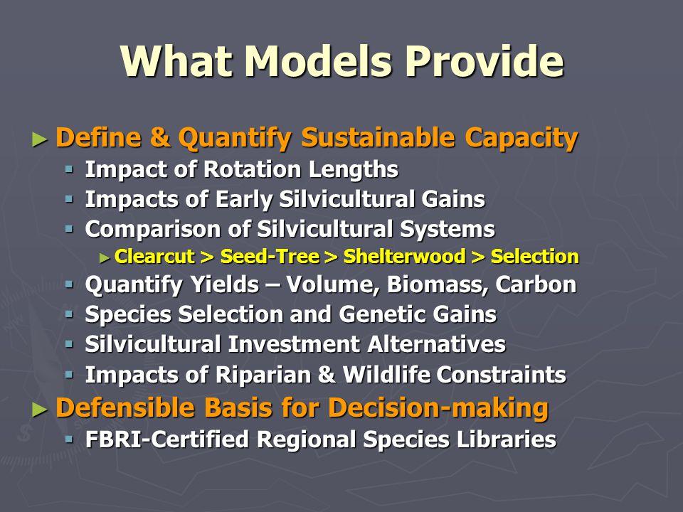 What Models Provide Define & Quantify Sustainable Capacity Define & Quantify Sustainable Capacity Impact of Rotation Lengths Impact of Rotation Length