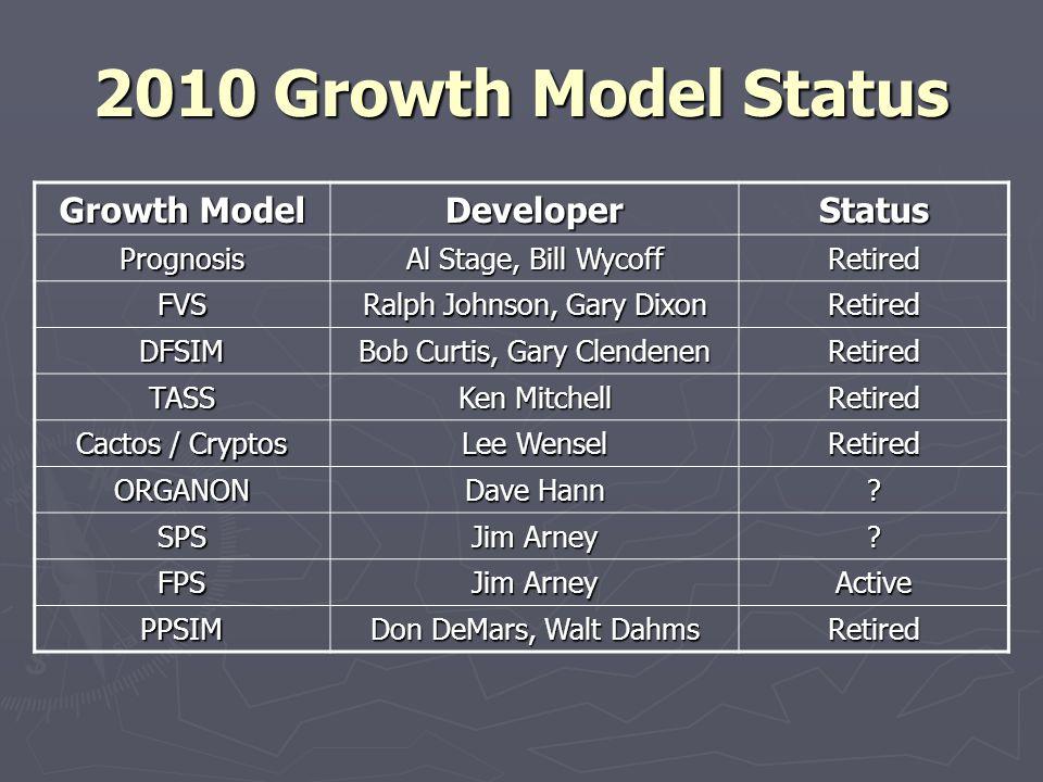 2010 Growth Model Status Growth Model DeveloperStatus Prognosis Al Stage, Bill Wycoff Retired FVS Ralph Johnson, Gary Dixon Retired DFSIM Bob Curtis,