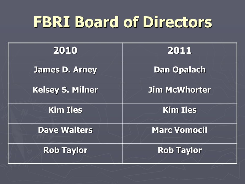 FBRI Board of Directors 20102011 James D. Arney Dan Opalach Kelsey S.