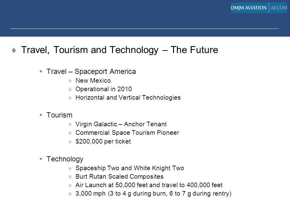 Travel, Tourism and Technology – The Future Travel – Spaceport America »New Mexico »Operational in 2010 »Horizontal and Vertical Technologies Tourism
