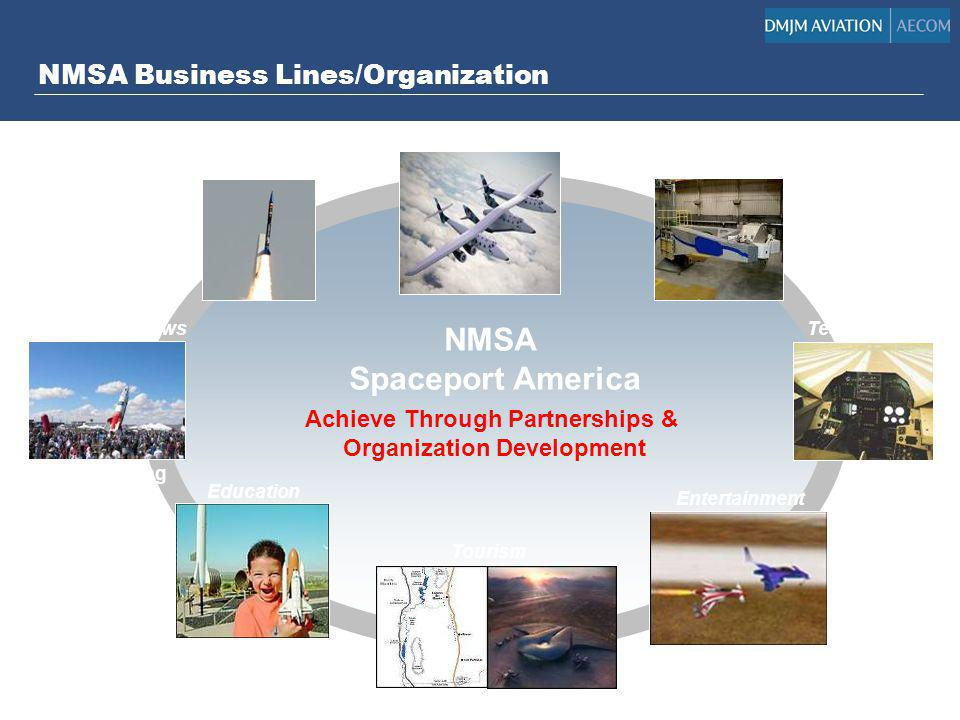 NMSA Business Lines/Organization Horizontal Launch Tourism Entertainment TrainingVertical Launch Education Testing/R&D Community/News Fundraising NMSA