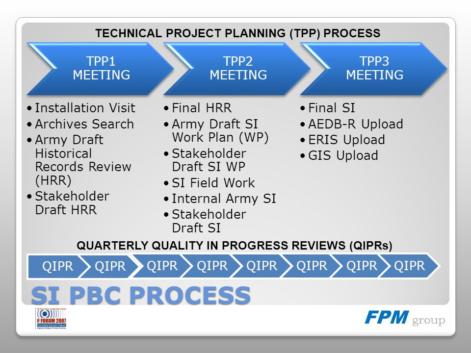 FPM group SI PBC PROCESS TPP1 MEETING Installation Visit Archives Search Army Draft Historical Records Review (HRR) Stakeholder Draft HRR TPP2 MEETING Final HRR Army Draft SI Work Plan (WP) Stakeholder Draft SI WP SI Field Work Internal Army SI Stakeholder Draft SI TPP3 MEETING Final SI AEDB-R Upload ERIS Upload GIS Upload TECHNICAL PROJECT PLANNING (TPP) PROCESS QIPR QUARTERLY QUALITY IN PROGRESS REVIEWS (QIPRs)