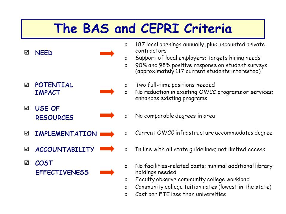 The BAS and CEPRI Criteria NEED POTENTIAL IMPACT USE OF RESOURCES IMPLEMENTATION ACCOUNTABILITY COST EFFECTIVENESS o187 local openings annually, plus uncounted private contractors oSupport of local employers; targets hiring needs o90% and 98% positive response on student surveys (approximately 117 current students interested) oTwo full-time positions needed oNo reduction in existing OWCC programs or services; enhances existing programs oNo comparable degrees in area oCurrent OWCC infrastructure accommodates degree oIn line with all state guidelines; not limited access oNo facilities-related costs; minimal additional library holdings needed oFaculty observe community college workload oCommunity college tuition rates (lowest in the state) oCost per FTE less than universities