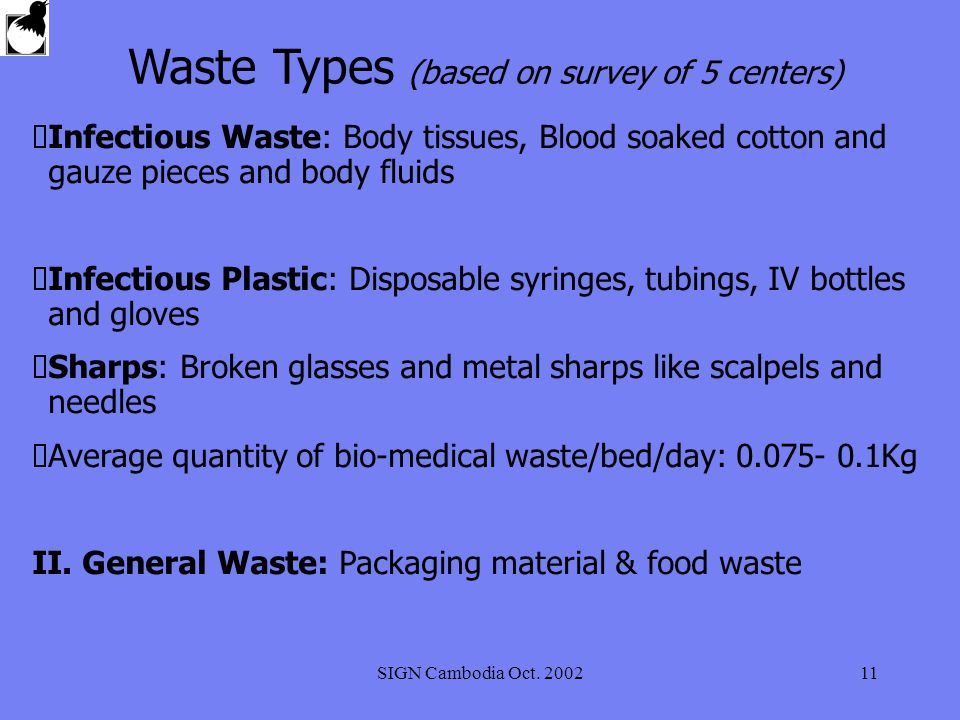 SIGN Cambodia Oct. 200211 Waste Types (based on survey of 5 centers) Infectious Waste: Body tissues, Blood soaked cotton and gauze pieces and body flu