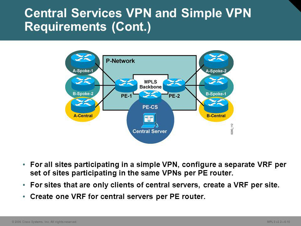 © 2006 Cisco Systems, Inc. All rights reserved. MPLS v2.26-10 For all sites participating in a simple VPN, configure a separate VRF per set of sites p