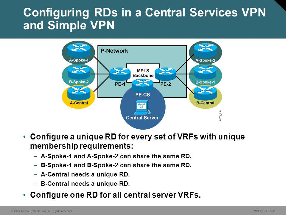© 2006 Cisco Systems, Inc. All rights reserved. MPLS v2.26-11 Configuring RDs in a Central Services VPN and Simple VPN Configure a unique RD for every