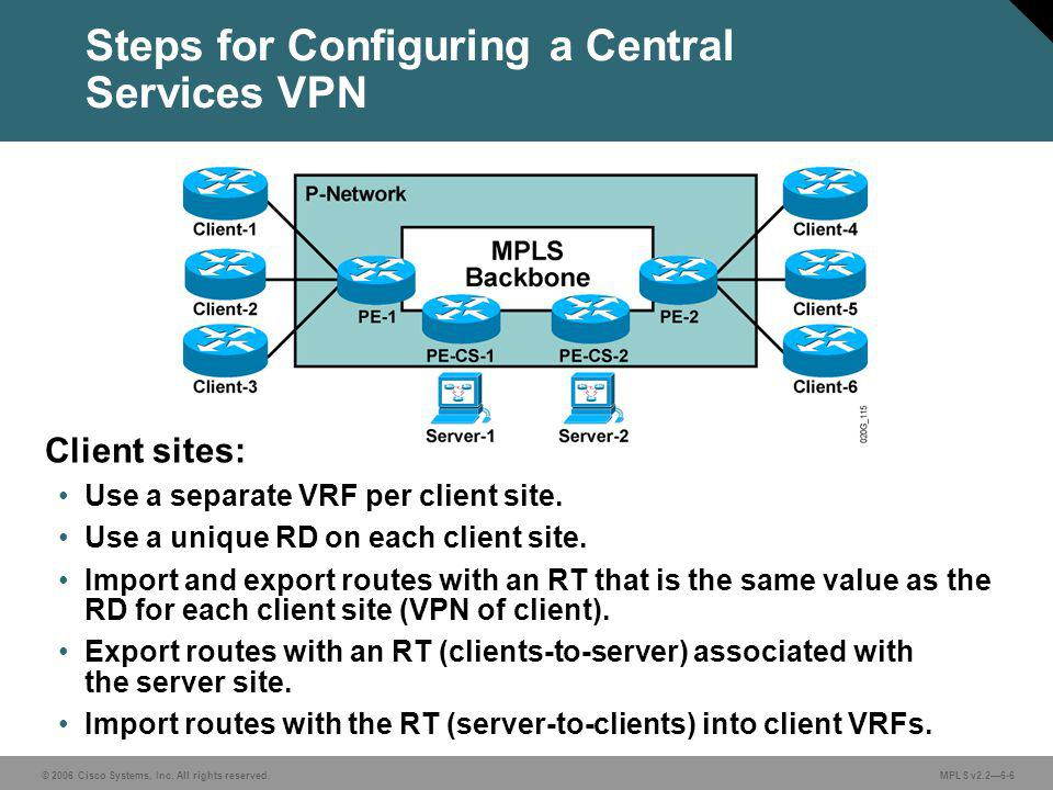 © 2006 Cisco Systems, Inc. All rights reserved. MPLS v2.26-6 Steps for Configuring a Central Services VPN Client sites: Use a separate VRF per client