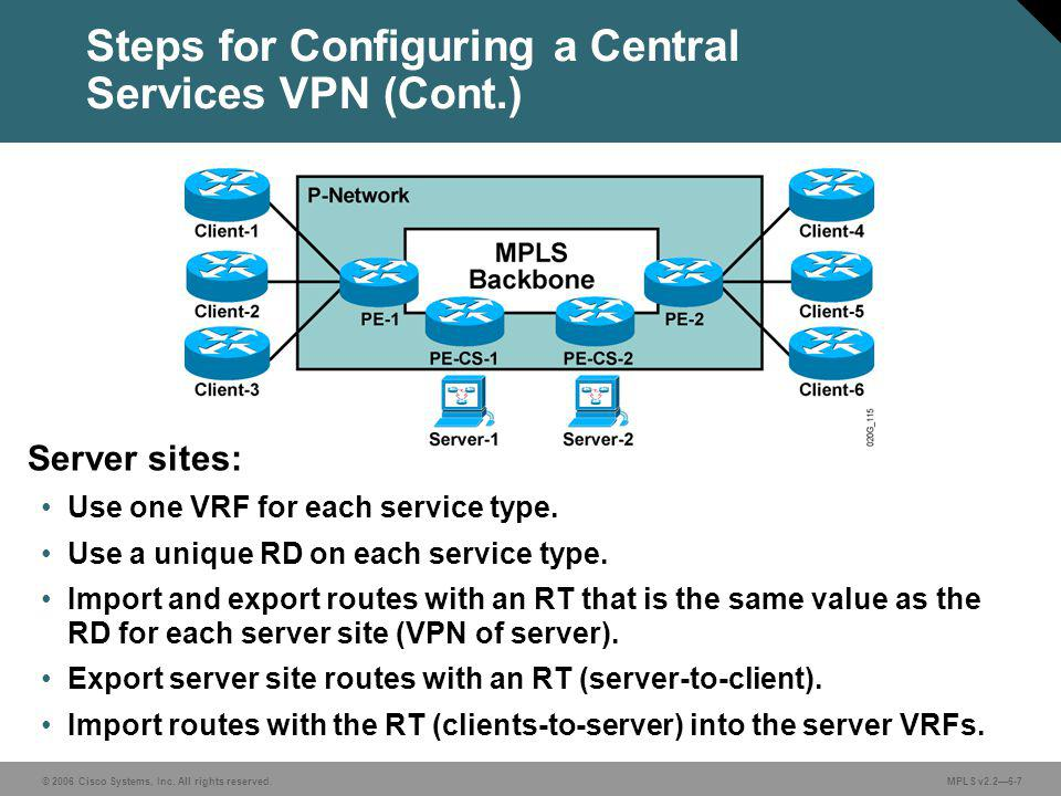 © 2006 Cisco Systems, Inc. All rights reserved. MPLS v2.26-7 Steps for Configuring a Central Services VPN (Cont.) Server sites: Use one VRF for each s