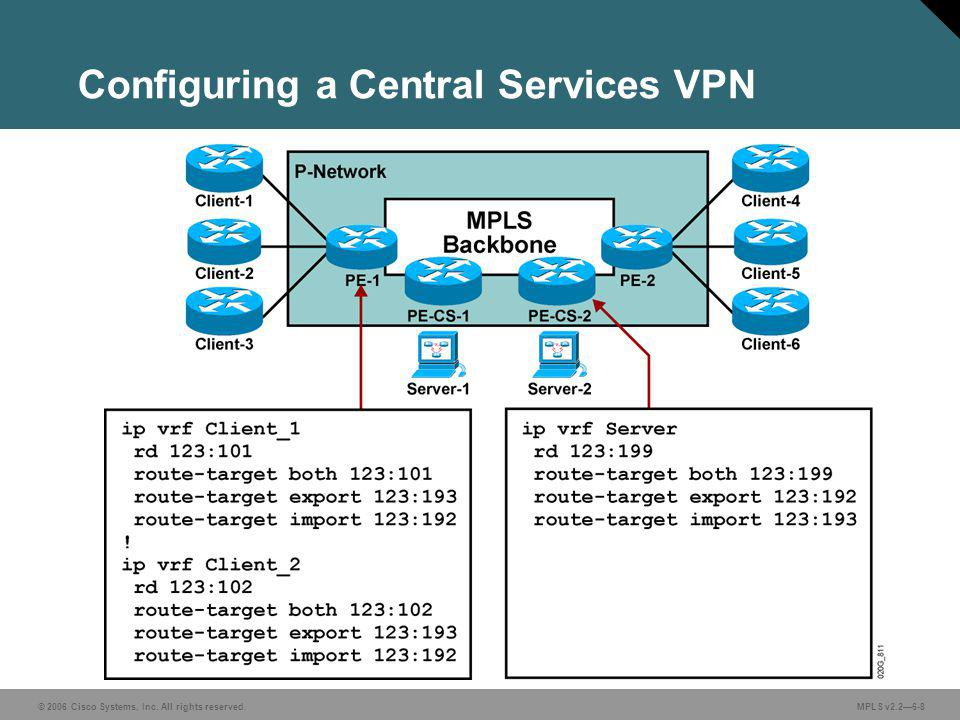 © 2006 Cisco Systems, Inc. All rights reserved. MPLS v2.26-8 Configuring a Central Services VPN