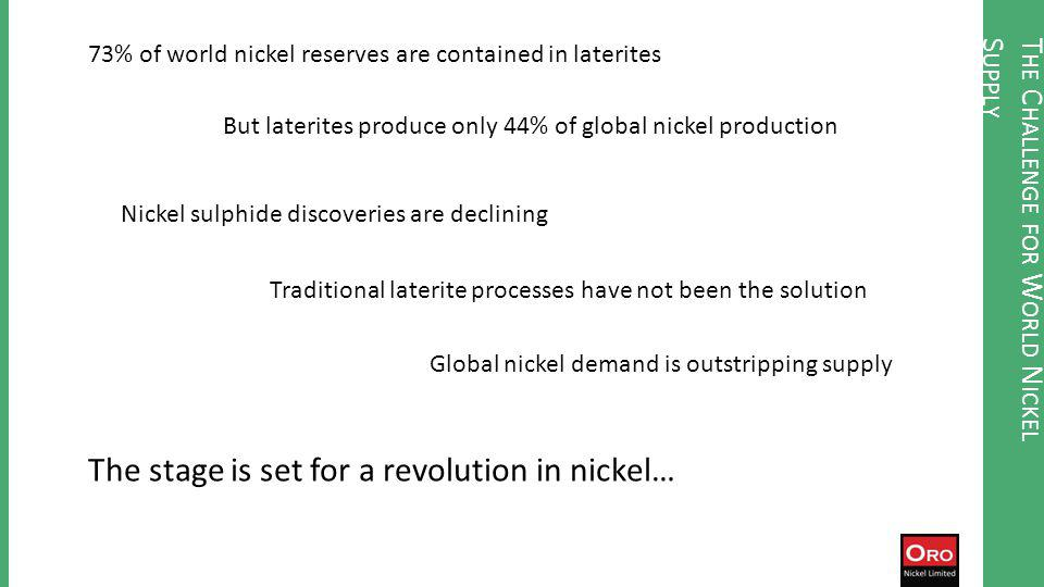 T HE C HALLENGE FOR W ORLD N ICKEL S UPPLY 73% of world nickel reserves are contained in laterites But laterites produce only 44% of global nickel production Nickel sulphide discoveries are declining Traditional laterite processes have not been the solution Global nickel demand is outstripping supply The stage is set for a revolution in nickel…