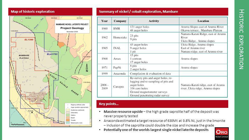 H ISTORIC EXPLORATION Map of historic explorationSummary of nickel / cobalt exploration, Mambare Key points… Massive resource upside – the high grade