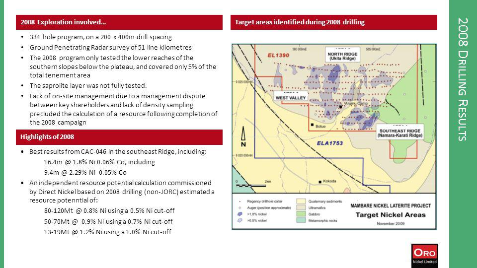 2008 D RILLING R ESULTS 2008 Exploration involved… 334 hole program, on a 200 x 400m drill spacing Ground Penetrating Radar survey of 51 line kilometres The 2008 program only tested the lower reaches of the southern slopes below the plateau, and covered only 5% of the total tenement area The saprolite layer was not fully tested.